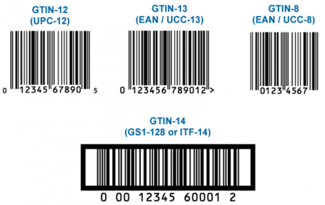 diferença entre GTIN-8, GTIN-12, GTIN-13 e GTIN-14 na NFe 4.0